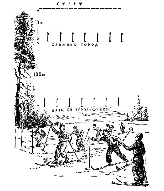 """Игра для лыжников """"Два города"""""""